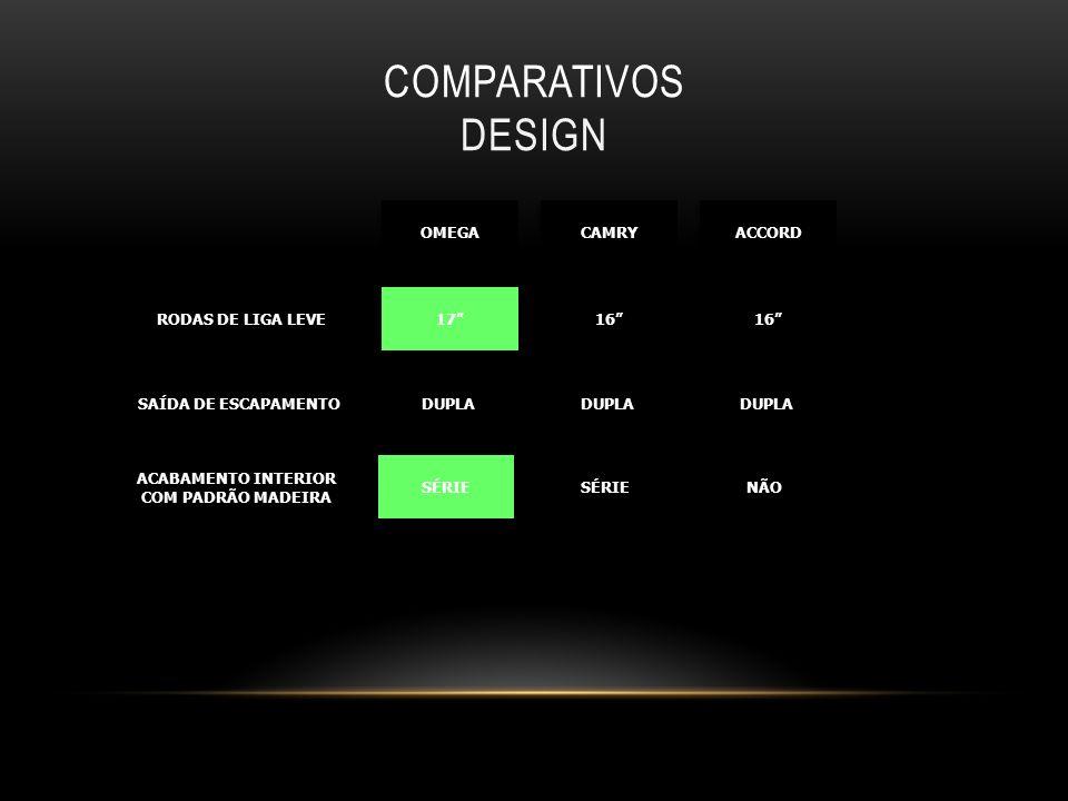 COMPARATIVOS DESIGN RODAS DE LIGA LEVE 17 16 OMEGA CAMRY ACCORD SAÍDA DE ESCAPAMENTO DUPLA ACABAMENTO INTERIOR COM PADRÃO MADEIRA SÉRIE NÃO