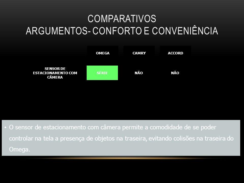 COMPARATIVOS ARGUMENTOS- CONFORTO E CONVENIÊNCIA SENSOR DE ESTACIONAMENTO COM CÂMERA OMEGA CAMRY ACCORD SÉRIE NÃO O sensor de estacionamento com câmer