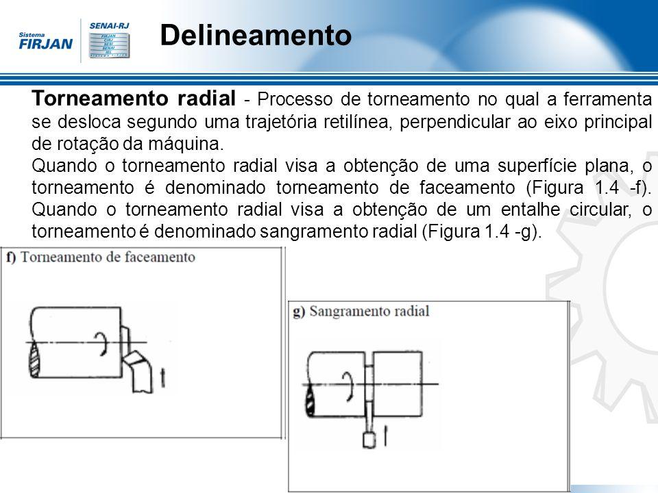 Delineamento Torneamento radial - Processo de torneamento no qual a ferramenta se desloca segundo uma trajetória retilínea, perpendicular ao eixo prin