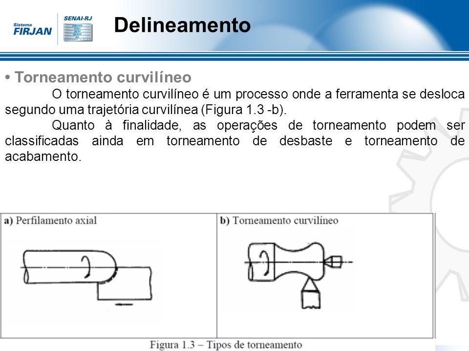 Delineamento Torneamento curvilíneo O torneamento curvilíneo é um processo onde a ferramenta se desloca segundo uma trajetória curvilínea (Figura 1.3