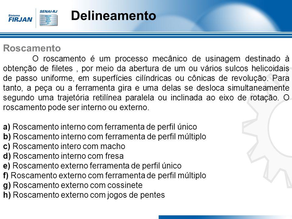 Delineamento Roscamento O roscamento é um processo mecânico de usinagem destinado à obtenção de filetes, por meio da abertura de um ou vários sulcos h
