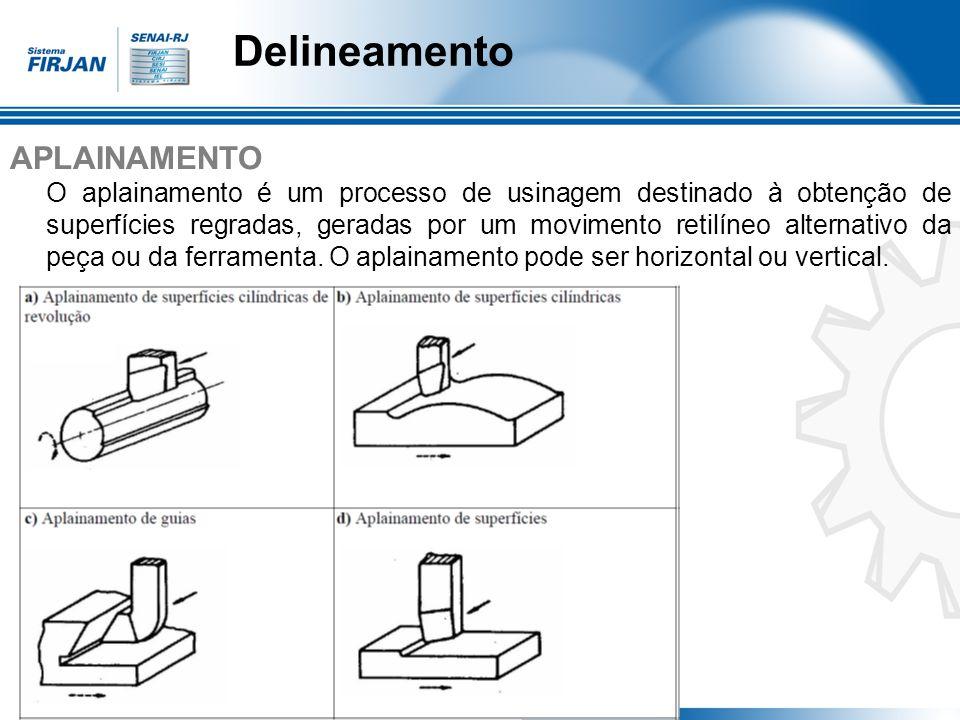 APLAINAMENTO O aplainamento é um processo de usinagem destinado à obtenção de superfícies regradas, geradas por um movimento retilíneo alternativo da