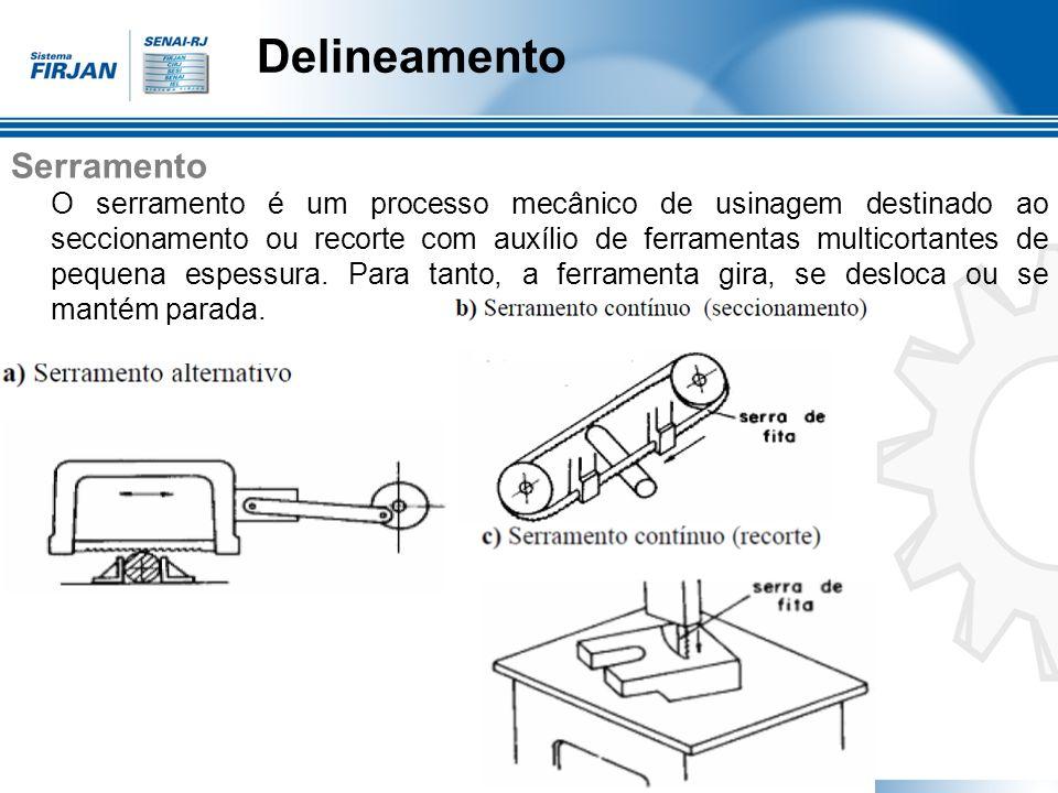 Delineamento Serramento O serramento é um processo mecânico de usinagem destinado ao seccionamento ou recorte com auxílio de ferramentas multicortante