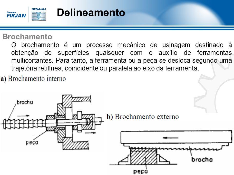 Delineamento Brochamento O brochamento é um processo mecânico de usinagem destinado à obtenção de superfícies quaisquer com o auxílio de ferramentas m