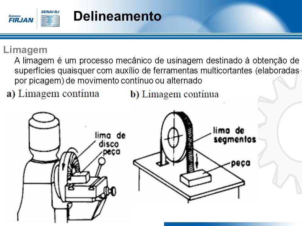 Delineamento Limagem A limagem é um processo mecânico de usinagem destinado à obtenção de superfícies quaisquer com auxílio de ferramentas multicortan