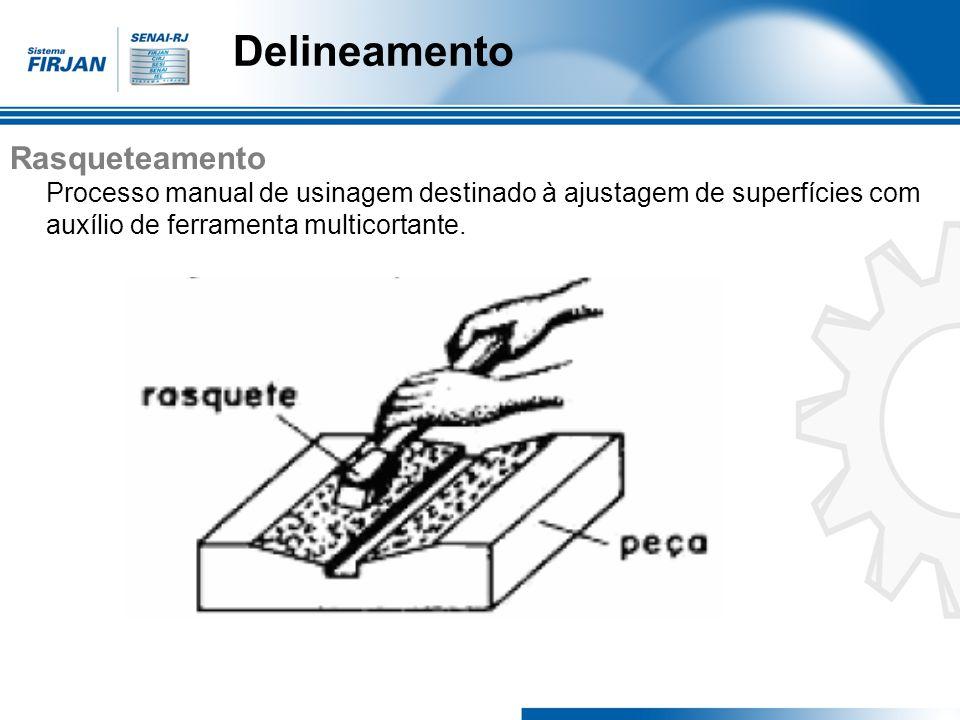 Delineamento Rasqueteamento Processo manual de usinagem destinado à ajustagem de superfícies com auxílio de ferramenta multicortante.