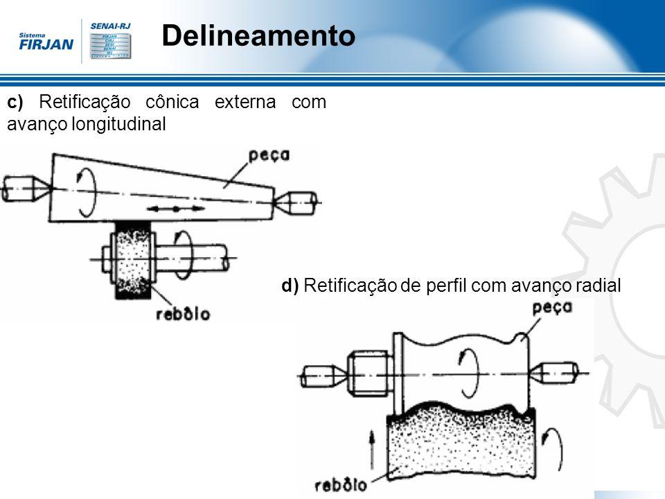 Delineamento c) Retificação cônica externa com avanço longitudinal d) Retificação de perfil com avanço radial