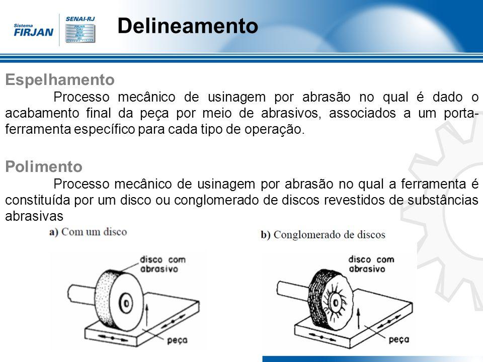 Delineamento Espelhamento Processo mecânico de usinagem por abrasão no qual é dado o acabamento final da peça por meio de abrasivos, associados a um p