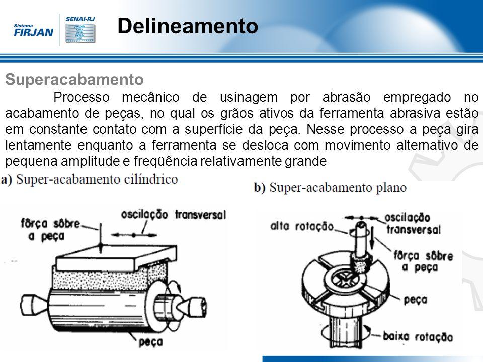 Delineamento Superacabamento Processo mecânico de usinagem por abrasão empregado no acabamento de peças, no qual os grãos ativos da ferramenta abrasiv
