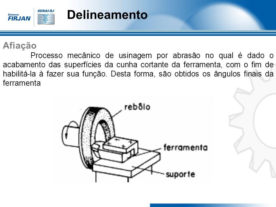 Delineamento Afiação Processo mecânico de usinagem por abrasão no qual é dado o acabamento das superfícies da cunha cortante da ferramenta, com o fim