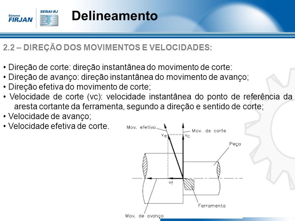 2.2 – DIREÇÃO DOS MOVIMENTOS E VELOCIDADES: Direção de corte: direção instantânea do movimento de corte: Direção de avanço: direção instantânea do mov