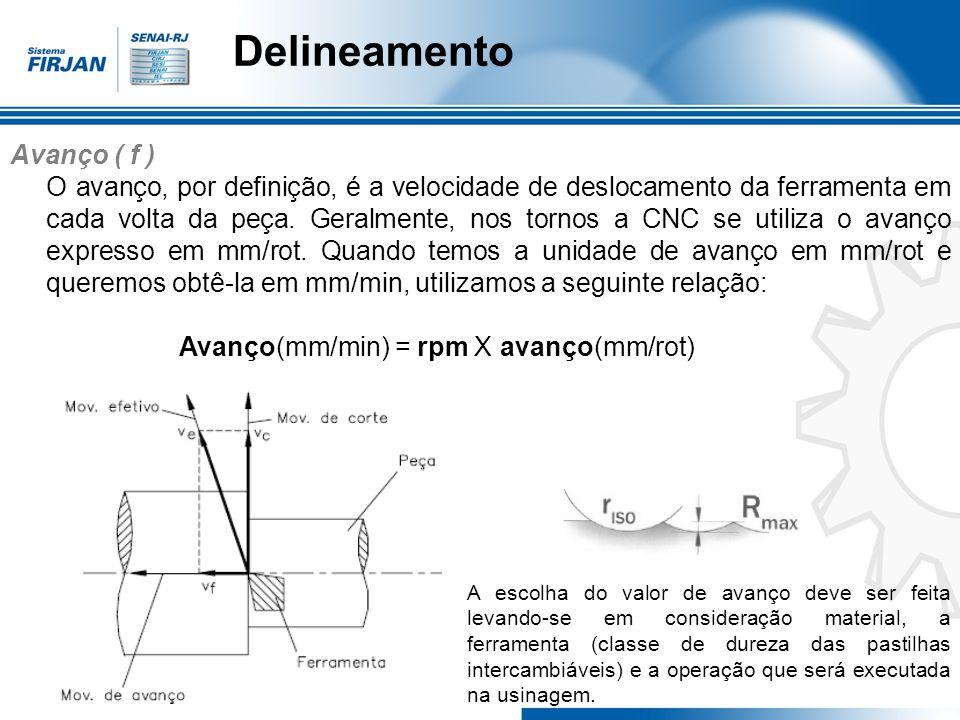 Delineamento Avanço ( f ) O avanço, por definição, é a velocidade de deslocamento da ferramenta em cada volta da peça. Geralmente, nos tornos a CNC se
