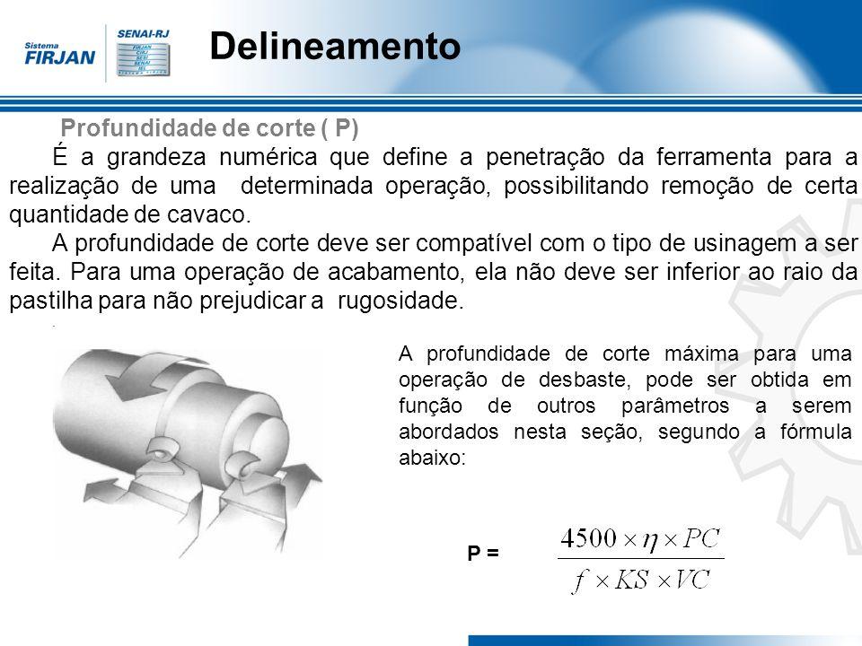 Delineamento Profundidade de corte ( P) É a grandeza numérica que define a penetração da ferramenta para a realização de uma determinada operação, pos