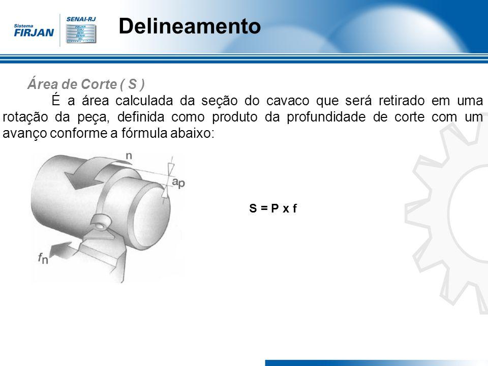 Delineamento Área de Corte ( S ) É a área calculada da seção do cavaco que será retirado em uma rotação da peça, definida como produto da profundidade