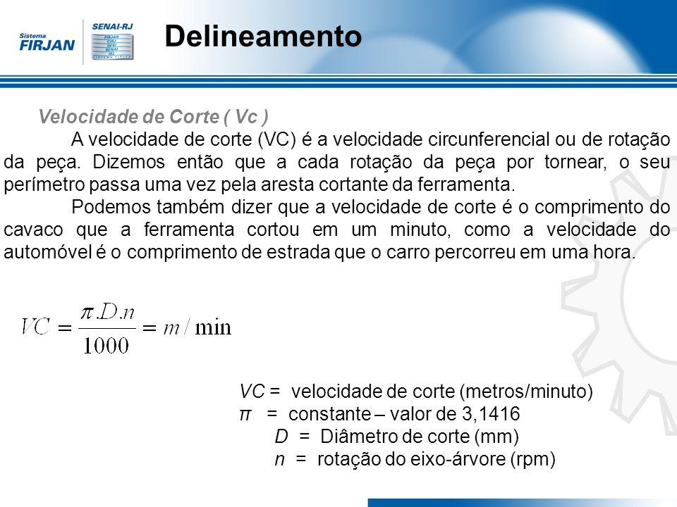 Delineamento Velocidade de Corte ( Vc ) A velocidade de corte (VC) é a velocidade circunferencial ou de rotação da peça. Dizemos então que a cada rota
