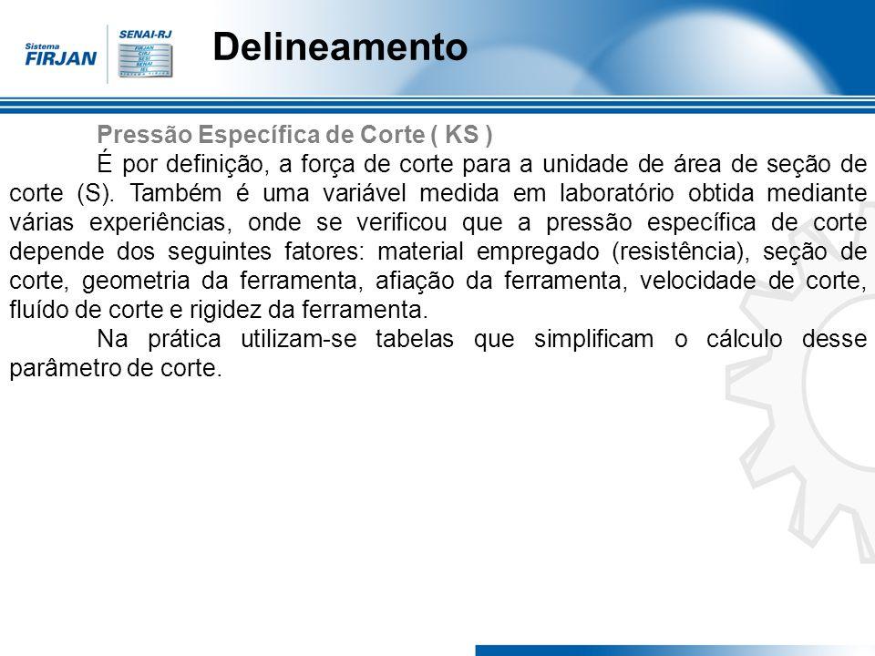 Delineamento Pressão Específica de Corte ( KS ) É por definição, a força de corte para a unidade de área de seção de corte (S). Também é uma variável
