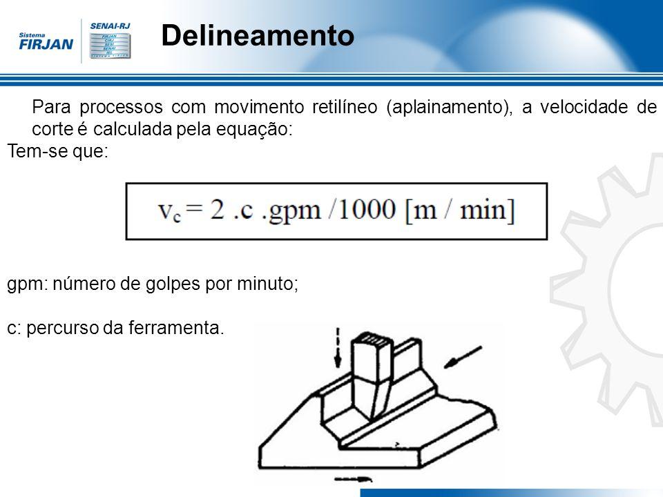 Delineamento Para processos com movimento retilíneo (aplainamento), a velocidade de corte é calculada pela equação: Tem-se que: gpm: número de golpes