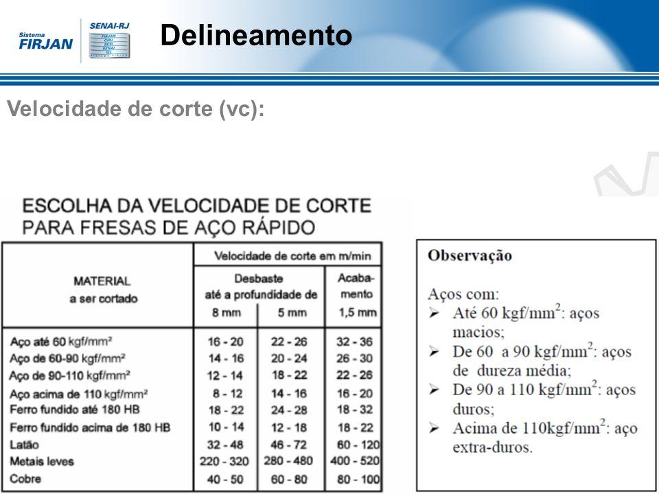 Delineamento Velocidade de corte (vc):
