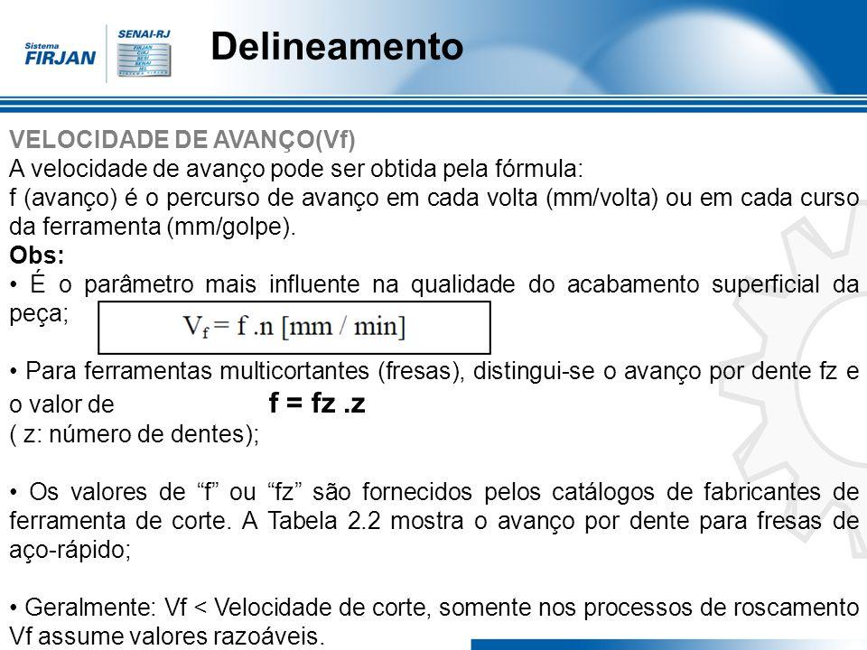 Delineamento VELOCIDADE DE AVANÇO(Vf) A velocidade de avanço pode ser obtida pela fórmula: f (avanço) é o percurso de avanço em cada volta (mm/volta)