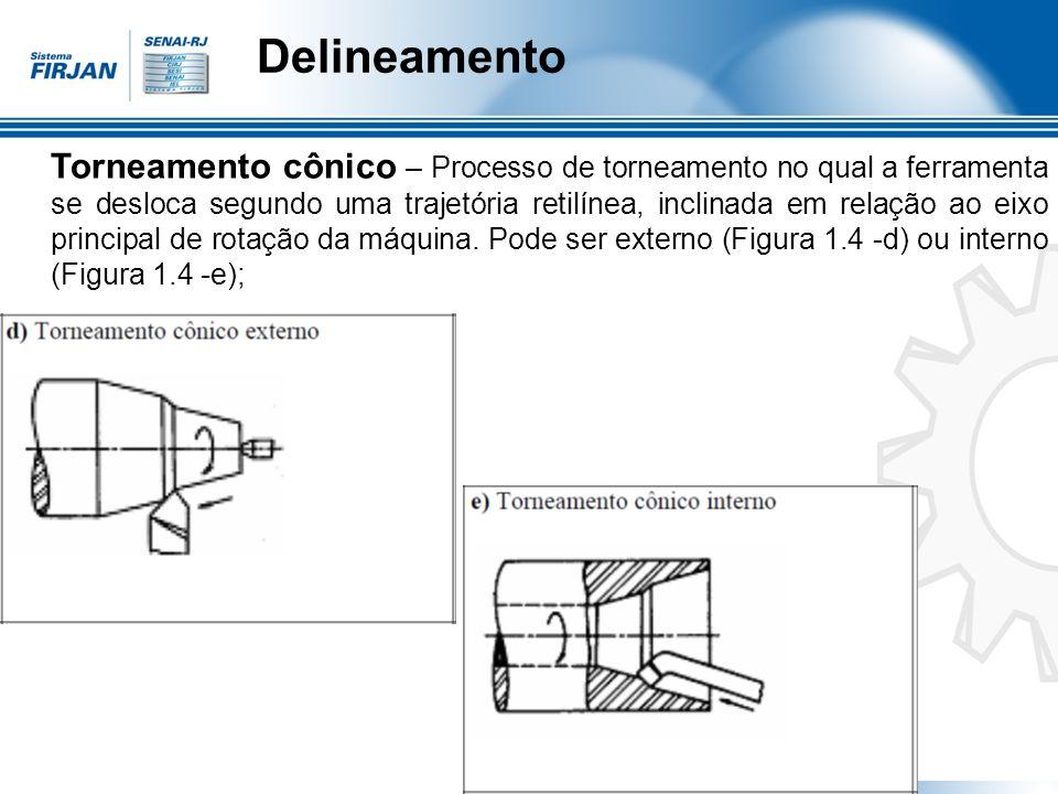 Delineamento Torneamento radial - Processo de torneamento no qual a ferramenta se desloca segundo uma trajetória retilínea, perpendicular ao eixo principal de rotação da máquina.