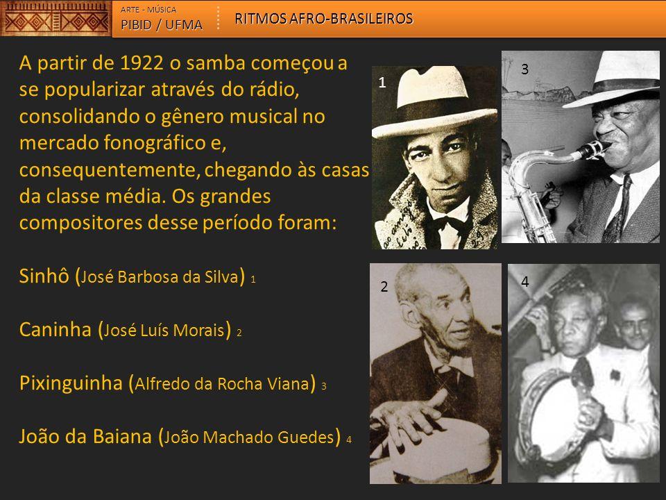 ARTE - MÚSICA PIBID / UFMA RITMOS AFRO-BRASILEIROS A partir de 1922 o samba começou a se popularizar através do rádio, consolidando o gênero musical n