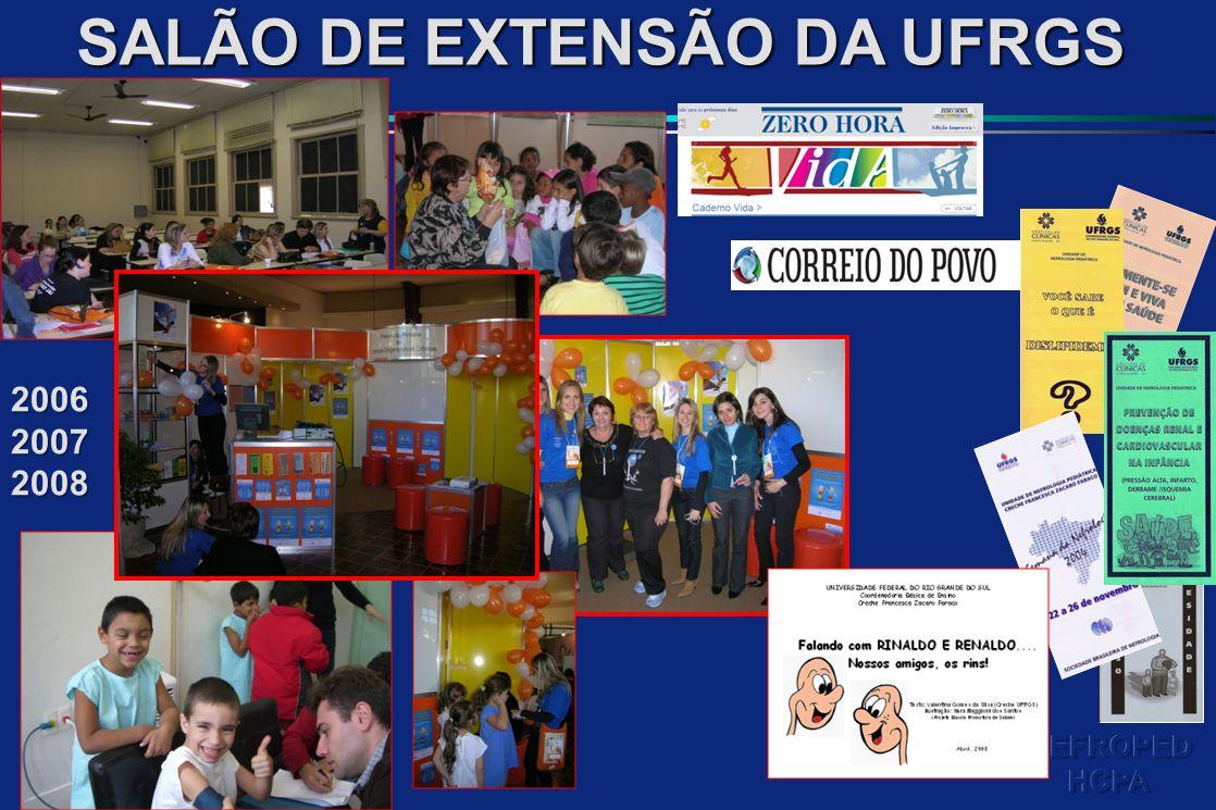 SALÃO DE EXTENSÃO DA UFRGS 200620072008