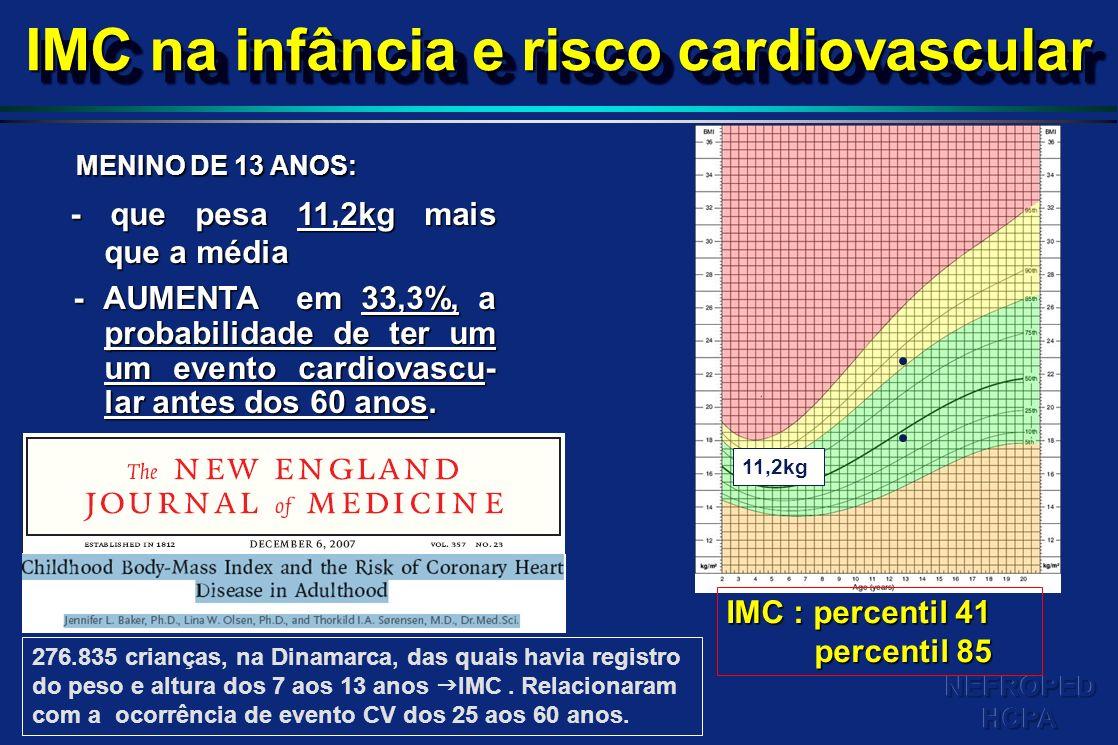 IMC na infância e risco cardiovascular MENINO DE 13 ANOS: MENINO DE 13 ANOS: - que pesa 11,2kg mais que a média - que pesa 11,2kg mais que a média - A