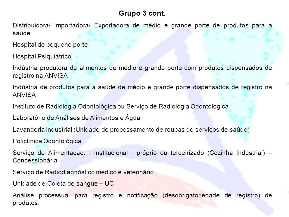 Grupo 3 cont. Distribuidora/ Importadora/ Exportadora de médio e grande porte de produtos para a saúde Hospital de pequeno porte Hospital Psiquiátrico