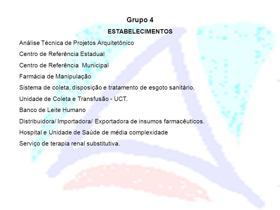 Grupo 4 ESTABELECIMENTOS Análise Técnica de Projetos Arquitetônico Centro de Referência Estadual Centro de Referência Municipal Farmácia de Manipulaçã
