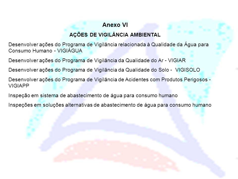 Anexo VI AÇÕES DE VIGILÂNCIA AMBIENTAL Desenvolver ações do Programa de Vigilância relacionada à Qualidade da Água para Consumo Humano - VIGIÁGUA Dese