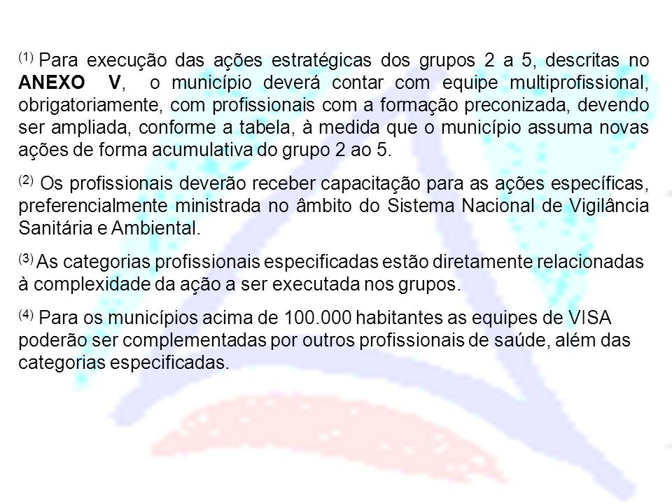 (1) Para execução das ações estratégicas dos grupos 2 a 5, descritas no ANEXO V, o município deverá contar com equipe multiprofissional, obrigatoriame