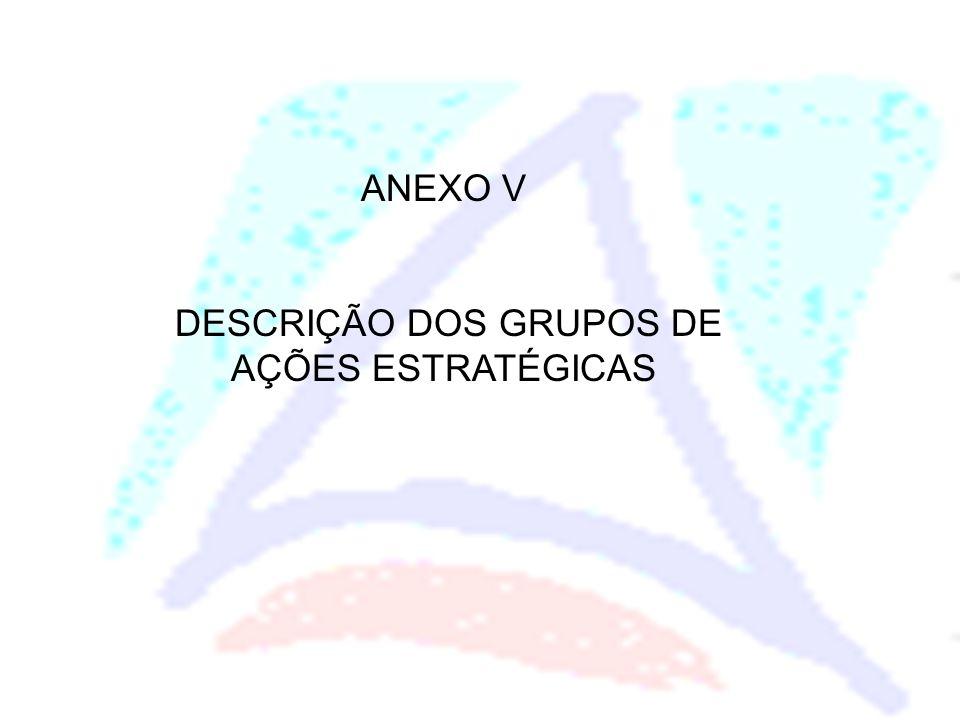 DO FINANCIMENTO Art.