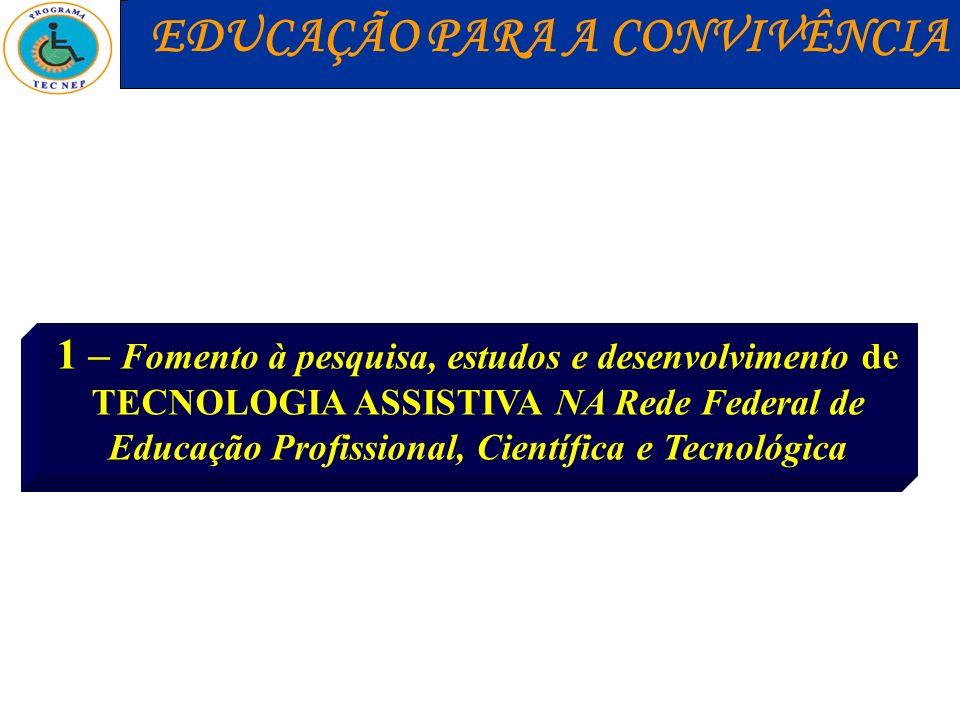 1 – Fomento à pesquisa, estudos e desenvolvimento de TECNOLOGIA ASSISTIVA NA Rede Federal de Educação Profissional, Científica e Tecnológica EDUCAÇÃO