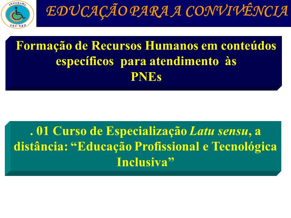 Formação de Recursos Humanos em conteúdos específicos para atendimento às PNEs. 01 Curso de Especialização Latu sensu, a distância: Educação Profissio