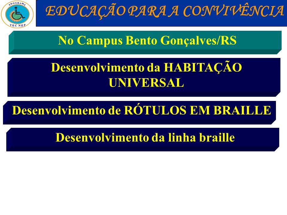 Desenvolvimento da HABITAÇÃO UNIVERSAL EDUCAÇÃO PARA A CONVIVÊNCIA Desenvolvimento de RÓTULOS EM BRAILLE No Campus Bento Gonçalves/RS Desenvolvimento