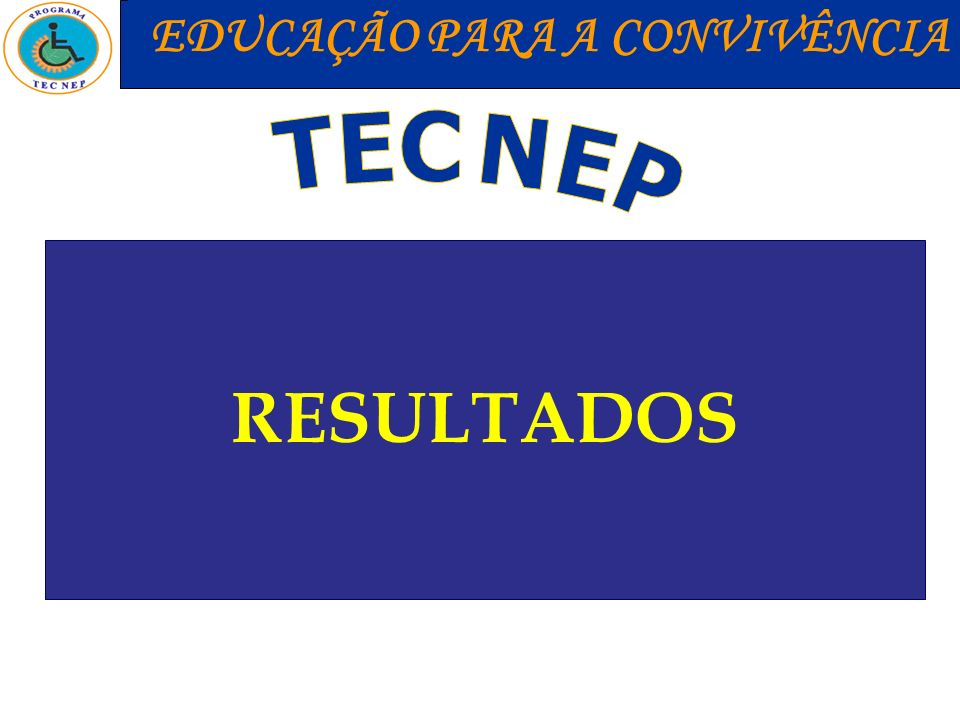 RESULTADOS EDUCAÇÃO PARA A CONVIVÊNCIA