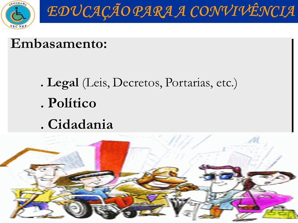 MINISTÉRIO DA EDUCAÇÃO SECRETARIA DE EDUCAÇÃO PROFISSIONAL E TECNOLÓGICAEmbasamento:. Legal (Leis, Decretos, Portarias, etc.). Político. Cidadania Emb