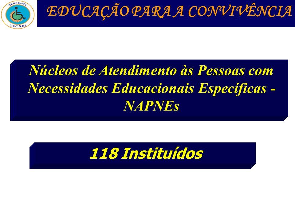 Núcleos de Atendimento às Pessoas com Necessidades Educacionais Específicas - NAPNEs 118 Instituídos EDUCAÇÃO PARA A CONVIVÊNCIA