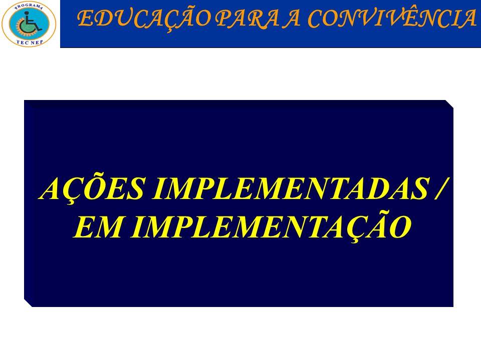 AÇÕES IMPLEMENTADAS / EM IMPLEMENTAÇÃO EDUCAÇÃO PARA A CONVIVÊNCIA