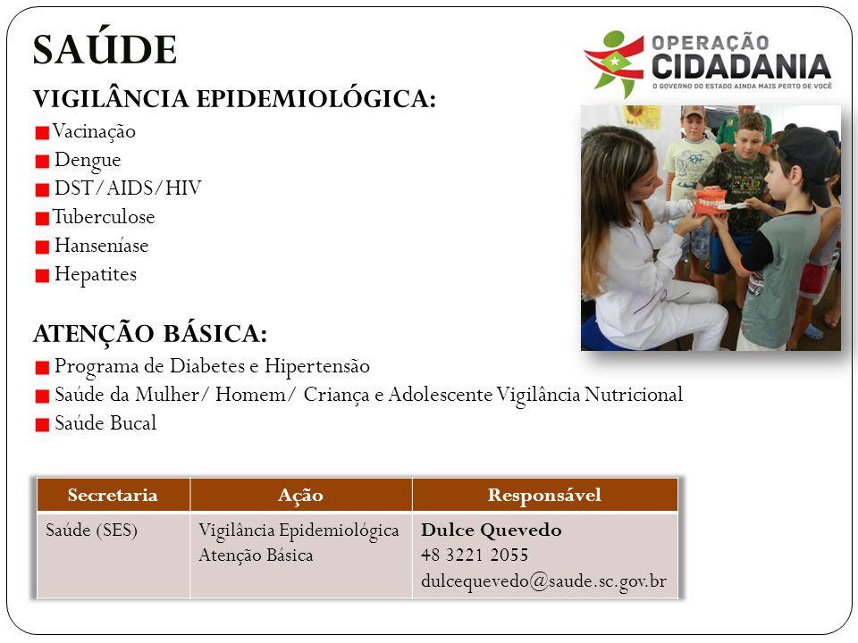 SAÚDE VIGILÂNCIA EPIDEMIOLÓGICA: Vacinação Dengue DST/AIDS/HIV Tuberculose Hanseníase Hepatites ATENÇÃO BÁSICA: Programa de Diabetes e Hipertensão Saúde da Mulher/ Homem/ Criança e Adolescente Vigilância Nutricional Saúde Bucal