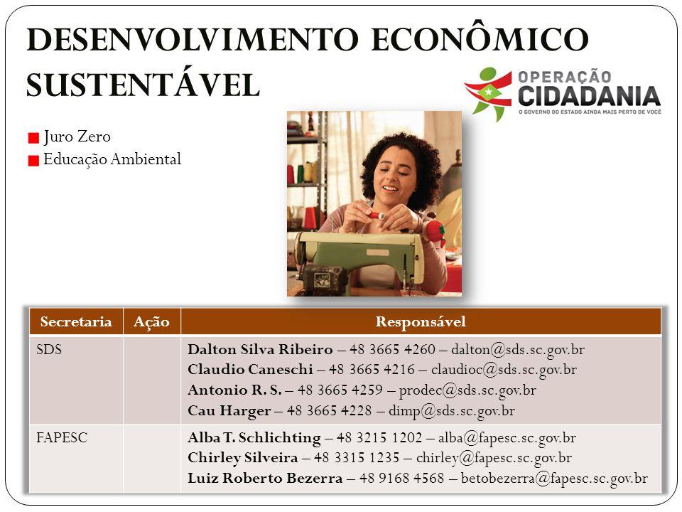 DESENVOLVIMENTO ECONÔMICO SUSTENTÁVEL Juro Zero Educação Ambiental