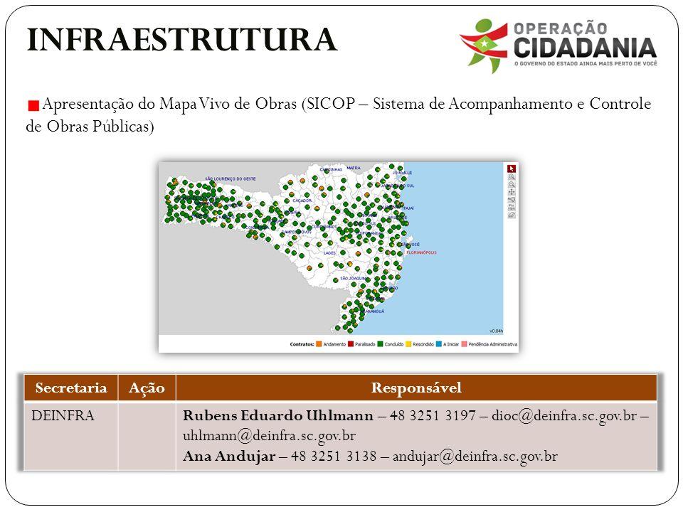 INFRAESTRUTURA Apresentação do Mapa Vivo de Obras (SICOP – Sistema de Acompanhamento e Controle de Obras Públicas)