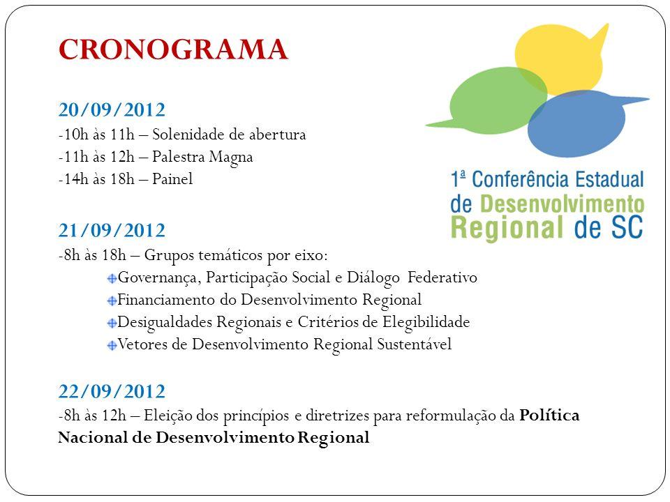 CRONOGRAMA 20/09/2012 -10h às 11h – Solenidade de abertura -11h às 12h – Palestra Magna -14h às 18h – Painel 21/09/2012 -8h às 18h – Grupos temáticos por eixo: Governança, Participação Social e Diálogo Federativo Financiamento do Desenvolvimento Regional Desigualdades Regionais e Critérios de Elegibilidade Vetores de Desenvolvimento Regional Sustentável 22/09/2012 -8h às 12h – Eleição dos princípios e diretrizes para reformulação da Política Nacional de Desenvolvimento Regional