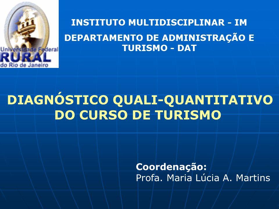 INSTITUTO MULTIDISCIPLINAR - IM DEPARTAMENTO DE ADMINISTRAÇÃO E TURISMO - DAT Coordenação: Profa. Maria Lúcia A. Martins DIAGNÓSTICO QUALI-QUANTITATIV