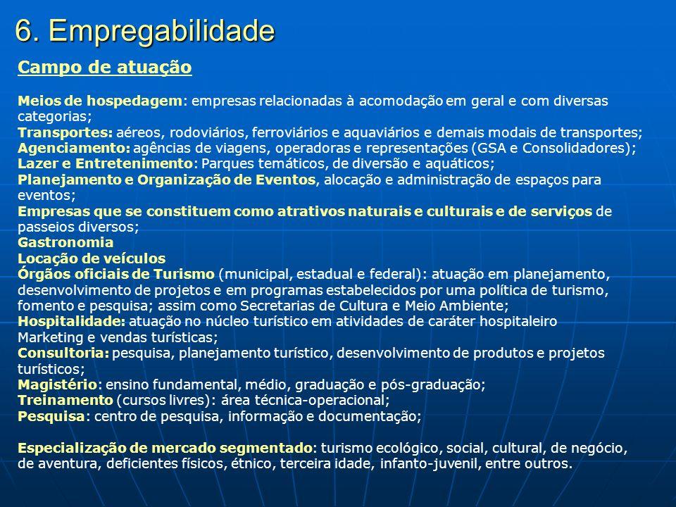6. Empregabilidade Campo de atuação Meios de hospedagem: empresas relacionadas à acomodação em geral e com diversas categorias; Transportes: aéreos, r