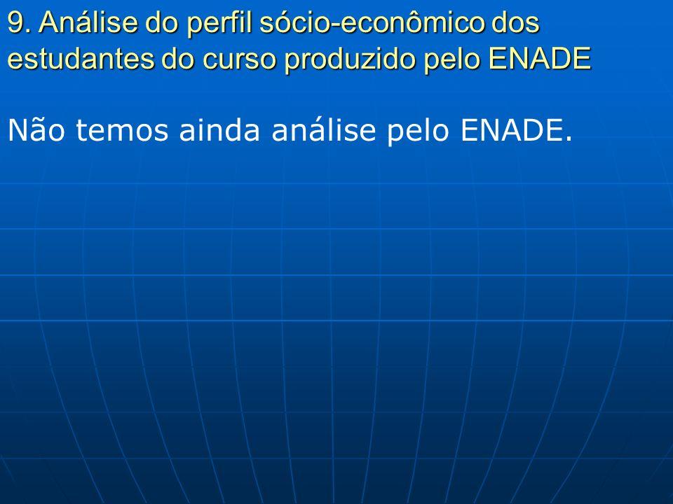 9. Análise do perfil sócio-econômico dos estudantes do curso produzido pelo ENADE Não temos ainda análise pelo ENADE.