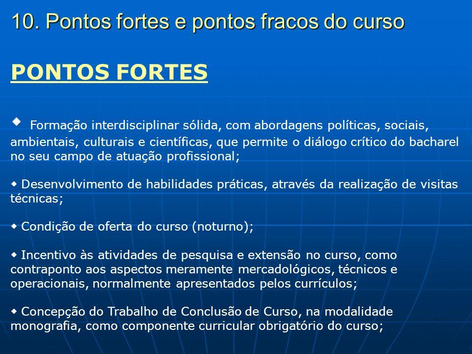 10. Pontos fortes e pontos fracos do curso PONTOS FORTES Formação interdisciplinar sólida, com abordagens políticas, sociais, ambientais, culturais e