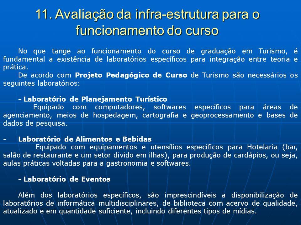 11. Avaliação da infra-estrutura para o funcionamento do curso No que tange ao funcionamento do curso de graduação em Turismo, é fundamental a existên