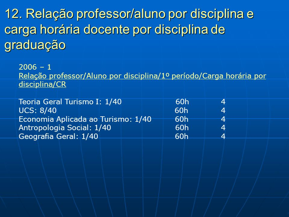 12. Relação professor/aluno por disciplina e carga horária docente por disciplina de graduação 2006 – 1 Relação professor/Aluno por disciplina/1º perí