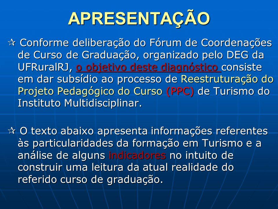 Breve histórico do curso Breve histórico do curso O curso de Turismo da UFRuralRJ foi criado em 2006, quando o IM (Campus de Nova Iguaçu) iniciou as suas atividades.